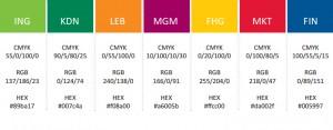 M21-Farbwerte